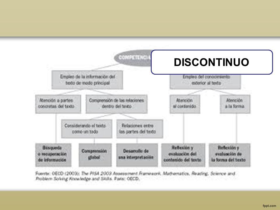 DISCONTINUO