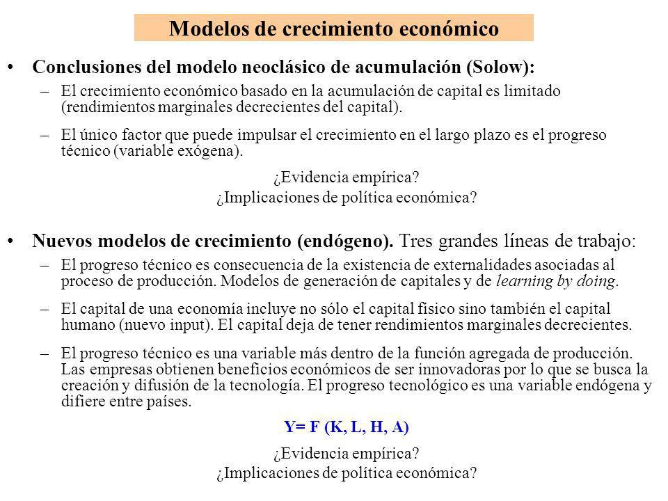 Modelos de crecimiento económico
