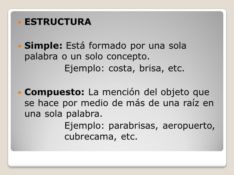 ESTRUCTURA Simple: Está formado por una sola palabra o un solo concepto. Ejemplo: costa, brisa, etc.