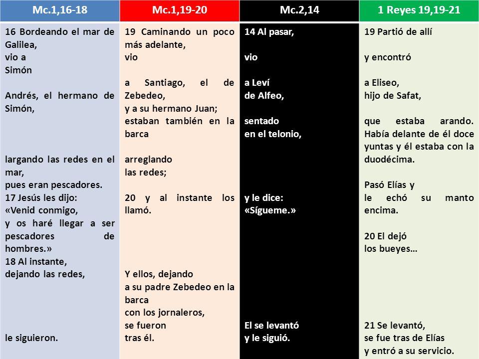 Mc.1,16-18 Mc.1,19-20. Mc.2,14. 1 Reyes 19,19-21. 16 Bordeando el mar de Galilea, vio a. Simón.