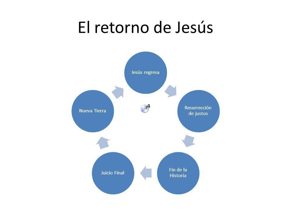 Resurrección de justos
