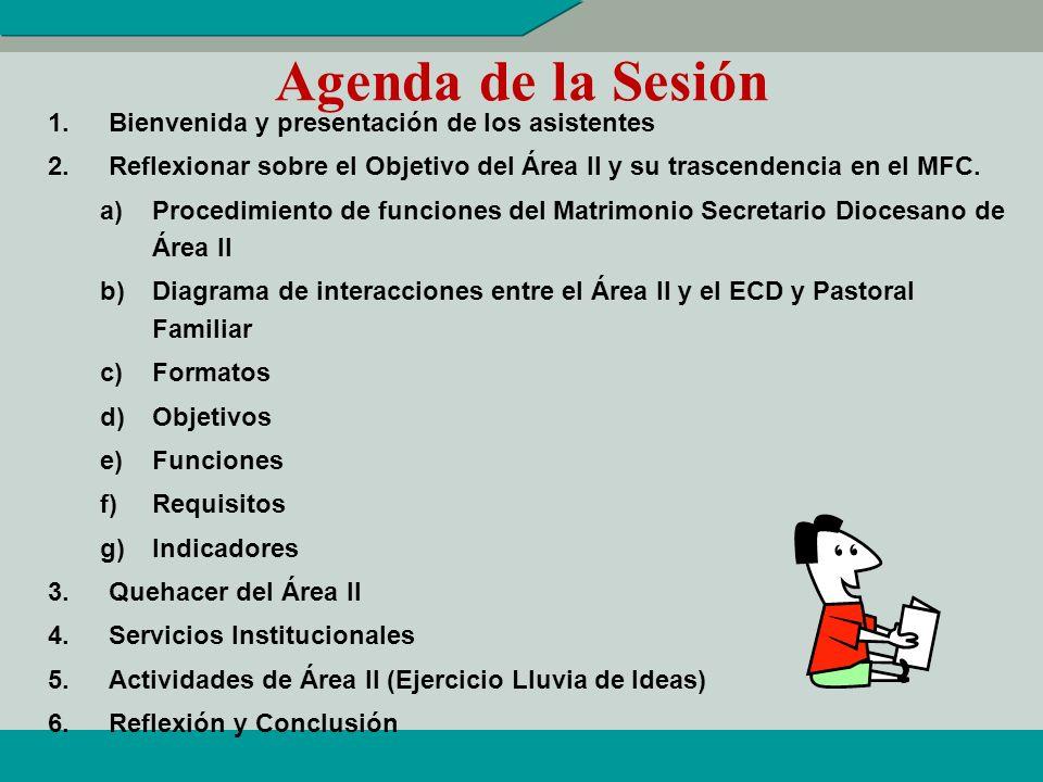 Agenda de la Sesión Bienvenida y presentación de los asistentes