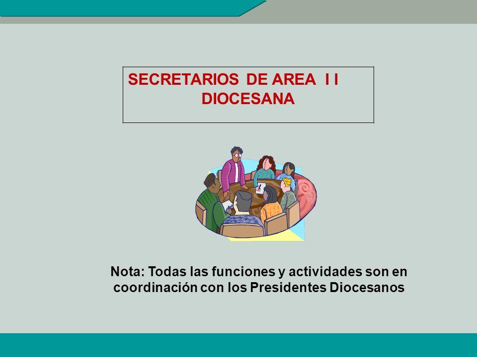 SECRETARIOS DE AREA I I DIOCESANA