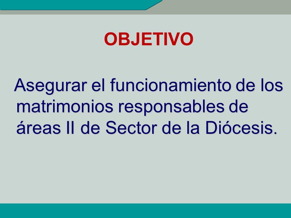 OBJETIVO Asegurar el funcionamiento de los matrimonios responsables de áreas II de Sector de la Diócesis.