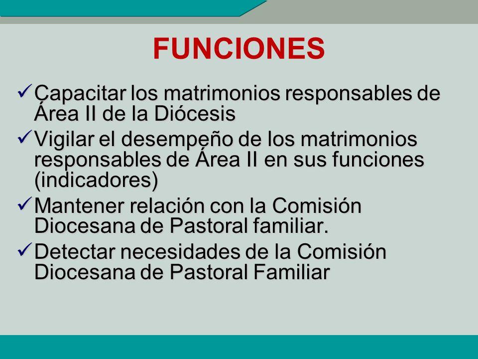 FUNCIONES Capacitar los matrimonios responsables de Área II de la Diócesis.
