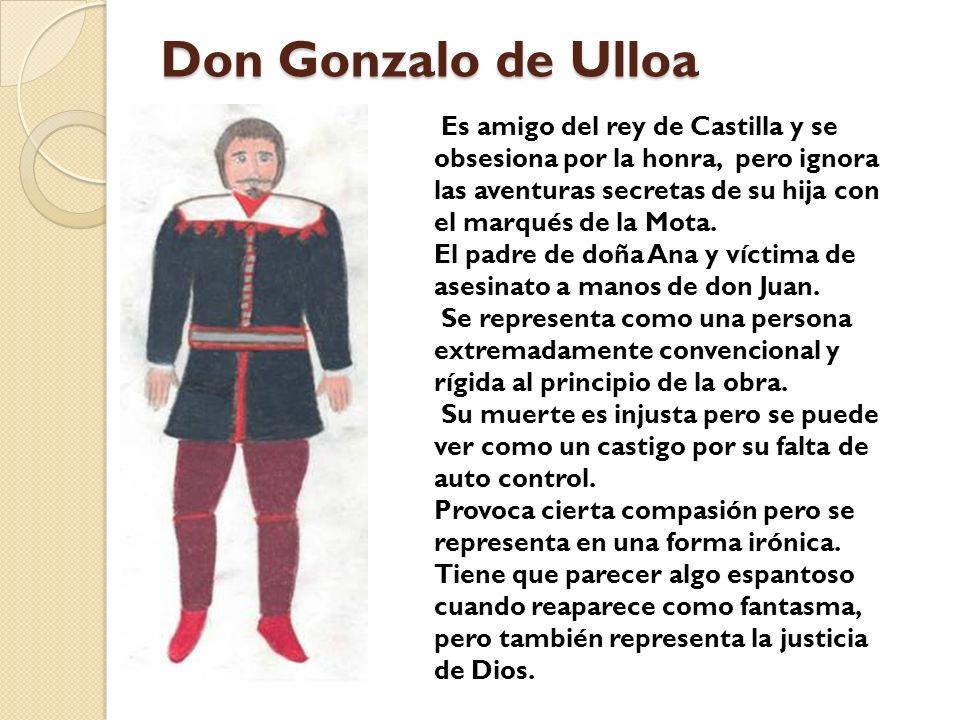 Don Gonzalo de Ulloa