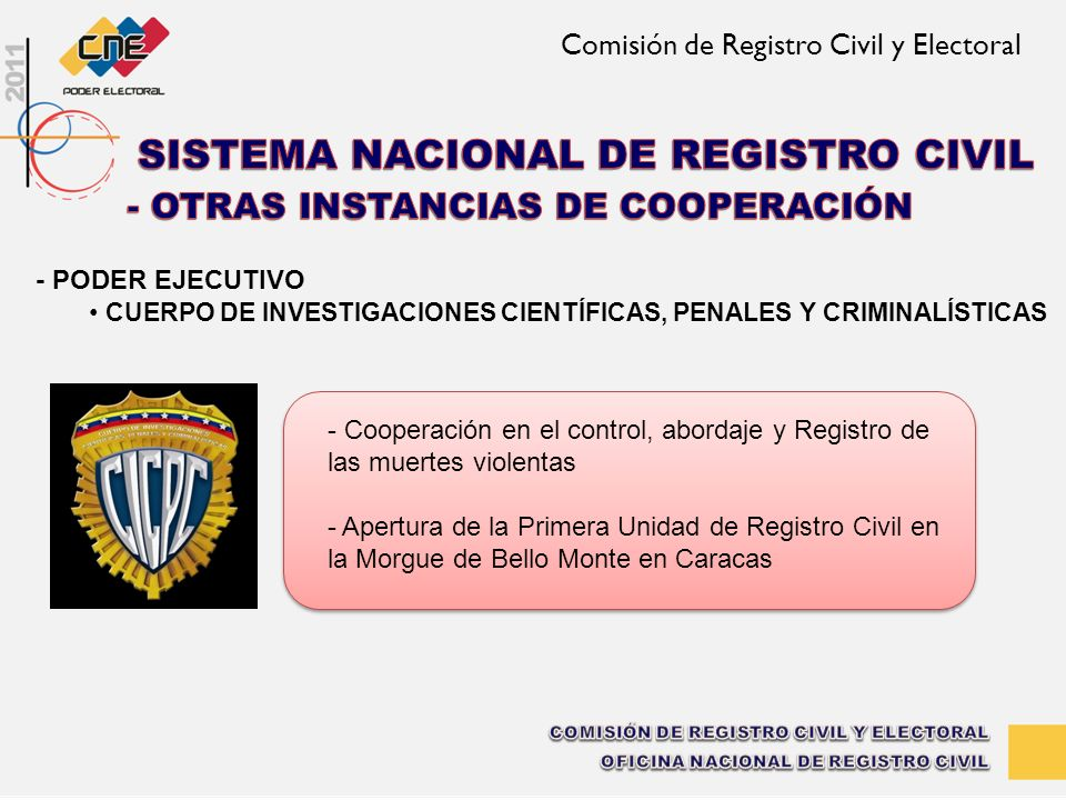 SISTEMA NACIONAL DE REGISTRO CIVIL