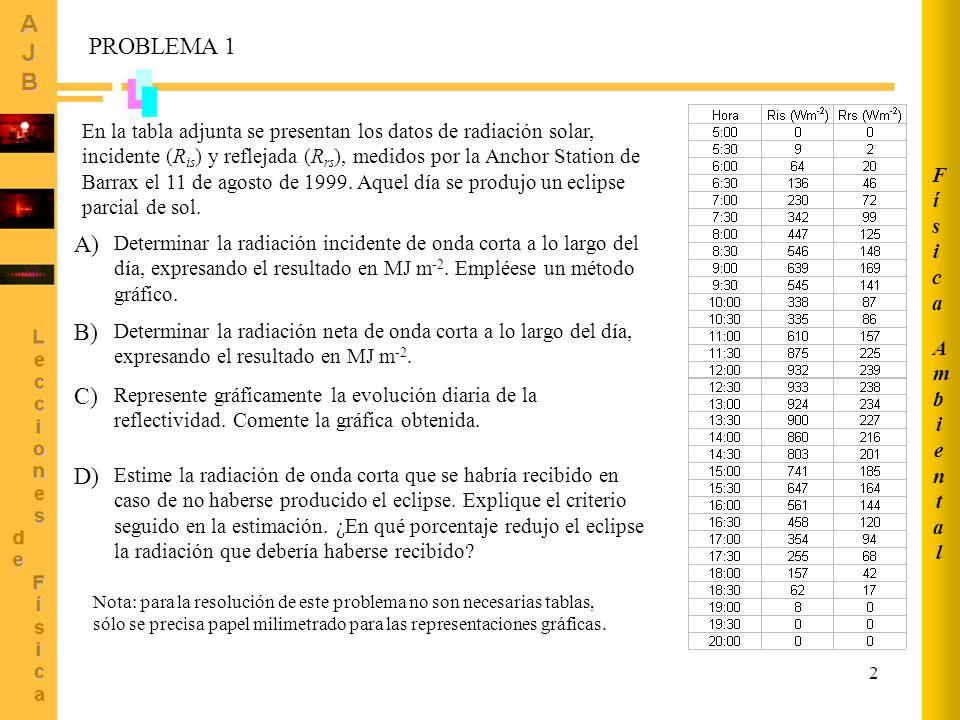 Ambiental Física. PROBLEMA 1.