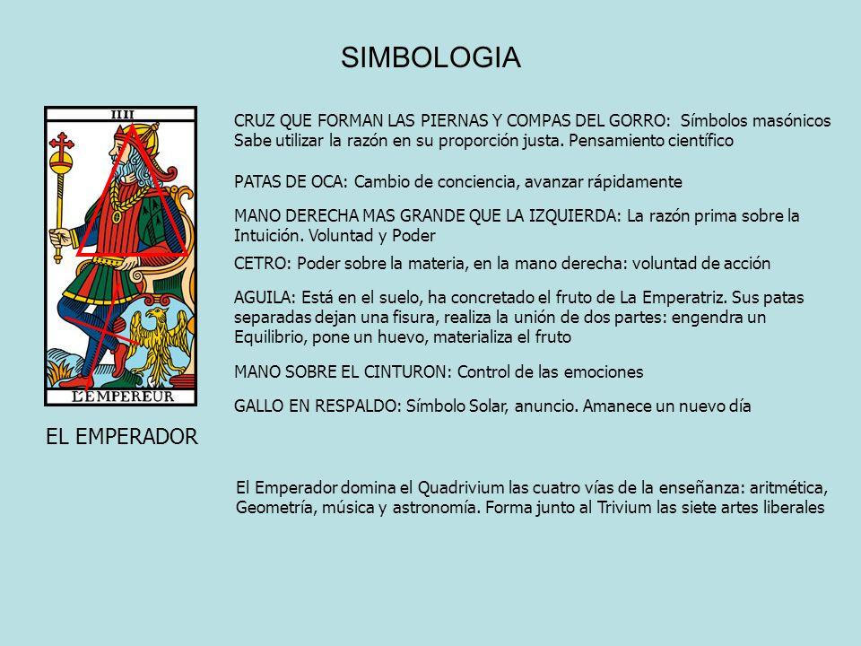 SIMBOLOGIA EL EMPERADOR
