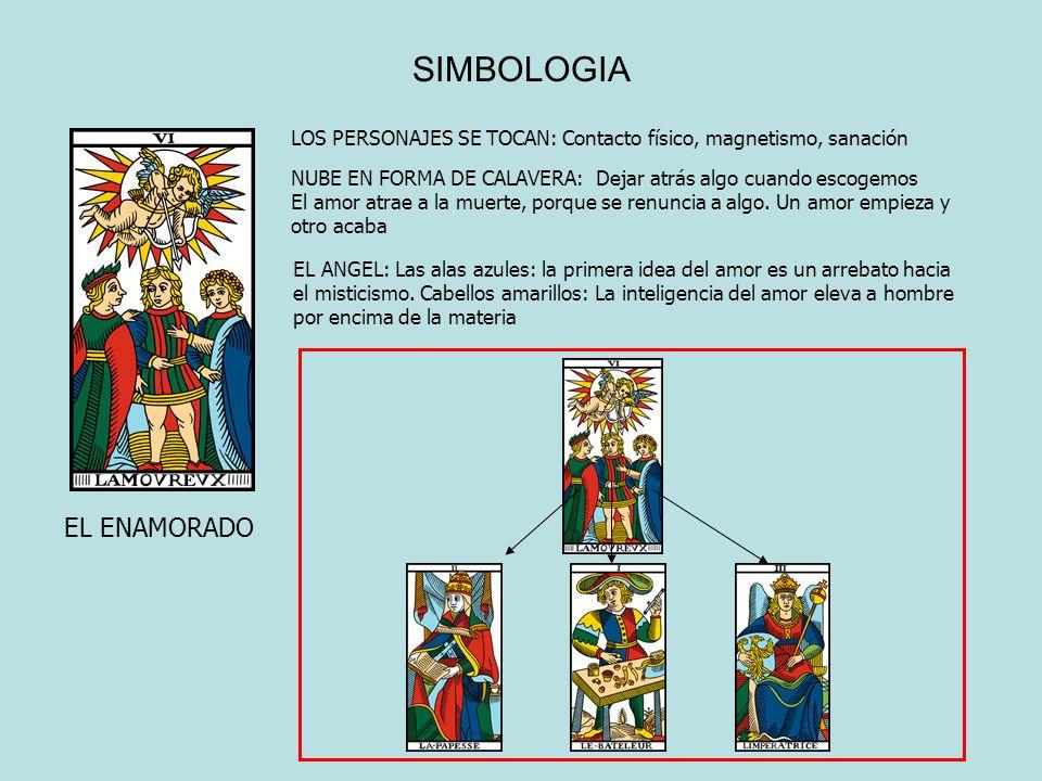 SIMBOLOGIA EL ENAMORADO