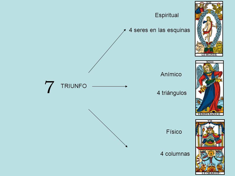7 Espiritual 4 seres en las esquinas Anímico TRIUNFO 4 triángulos