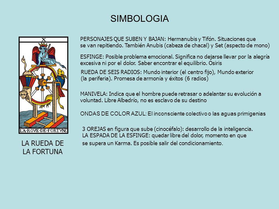 SIMBOLOGIA LA RUEDA DE LA FORTUNA