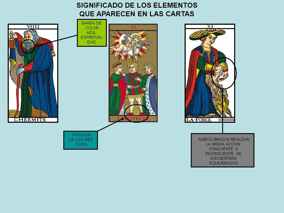 SIGNIFICADO DE LOS ELEMENTOS QUE APARECEN EN LAS CARTAS