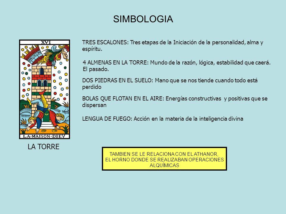 SIMBOLOGIA TRES ESCALONES: Tres etapas de la Iniciación de la personalidad, alma y. espíritu.