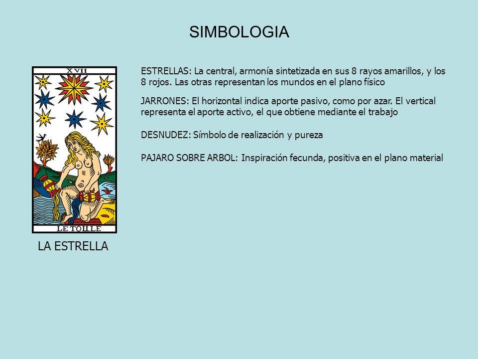 SIMBOLOGIA LA ESTRELLA