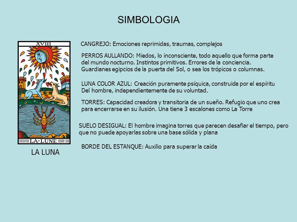 SIMBOLOGIA LA LUNA CANGREJO: Emociones reprimidas, traumas, complejos