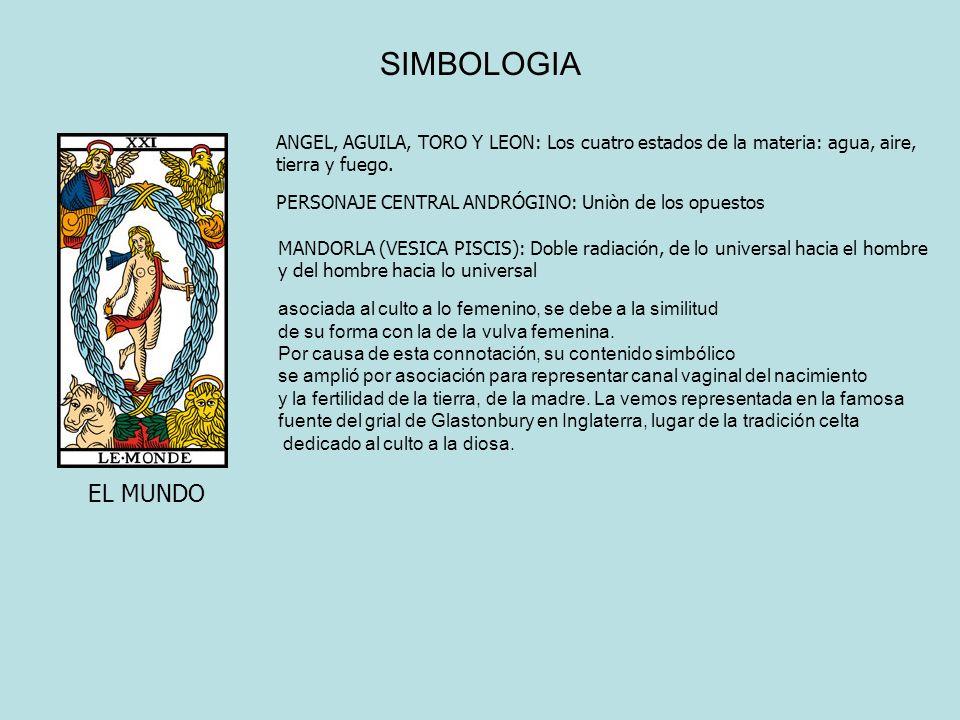 SIMBOLOGIA ANGEL, AGUILA, TORO Y LEON: Los cuatro estados de la materia: agua, aire, tierra y fuego.