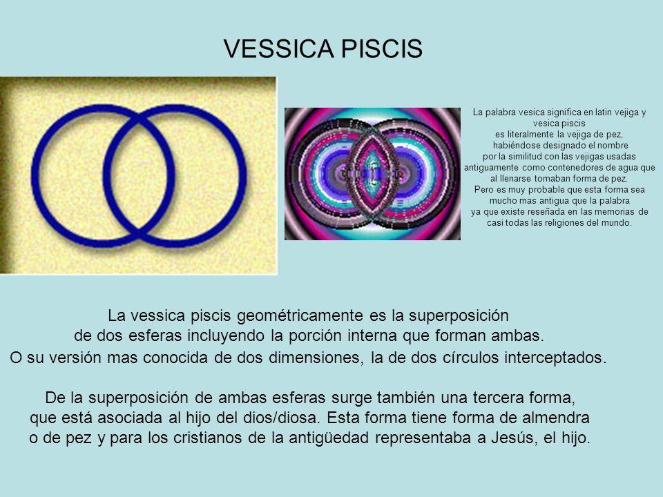 VESSICA PISCIS La vessica piscis geométricamente es la superposición