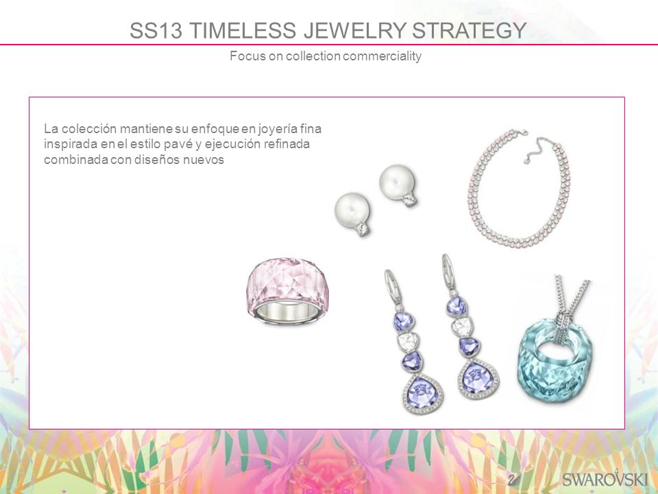 SS13 TIMELESS JEWELRY STRATEGY