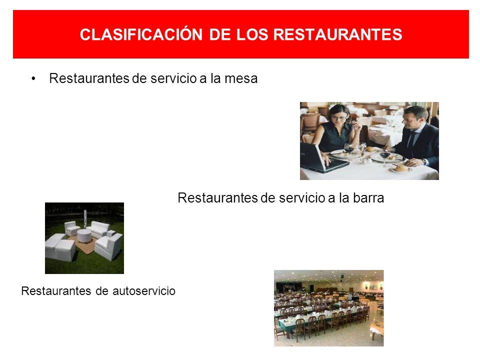 CLASIFICACIÓN DE LOS RESTAURANTES