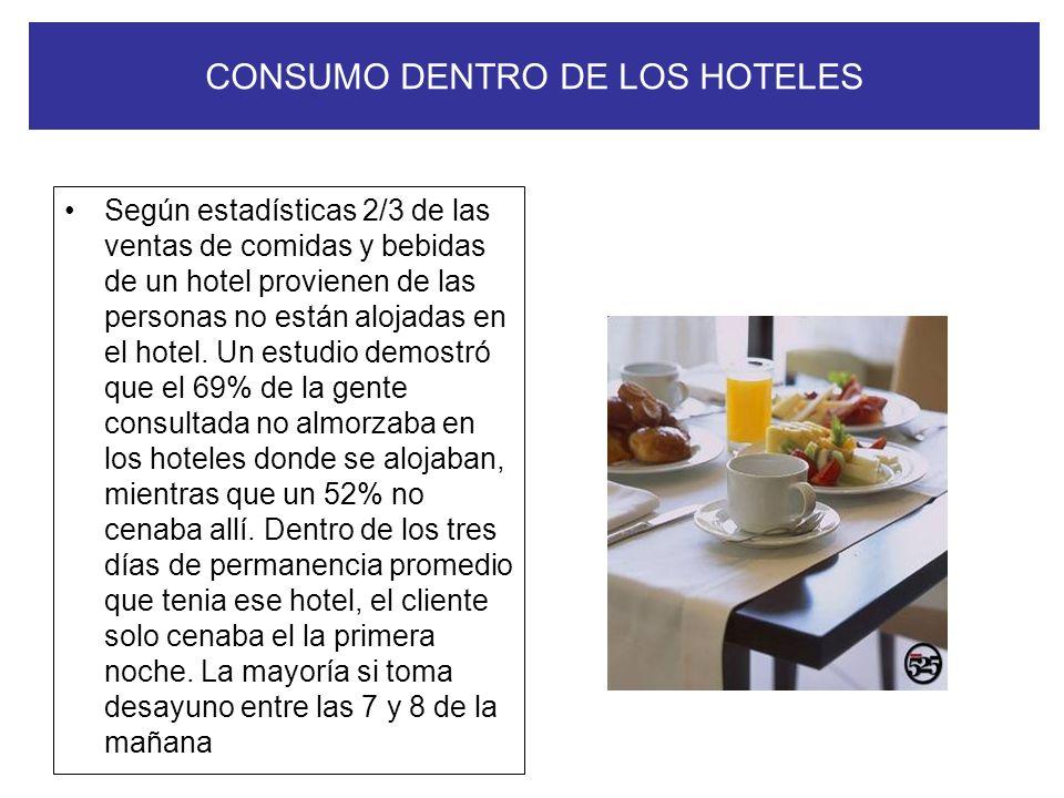 CONSUMO DENTRO DE LOS HOTELES