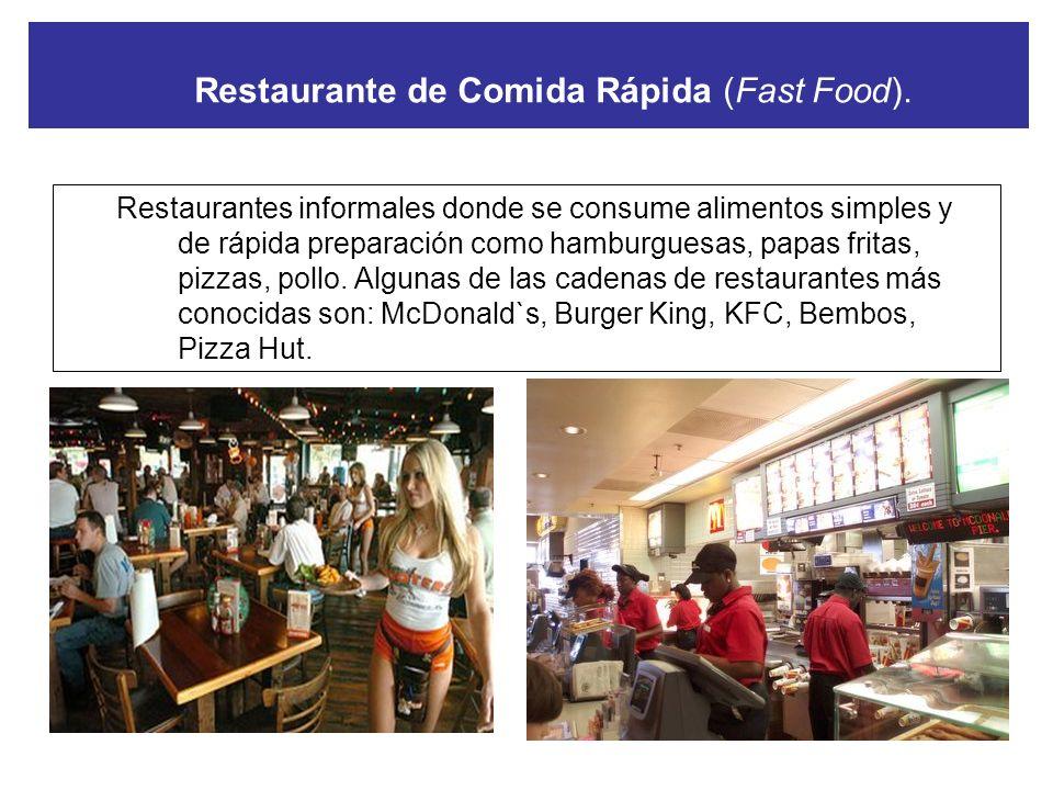 Restaurante de Comida Rápida (Fast Food).