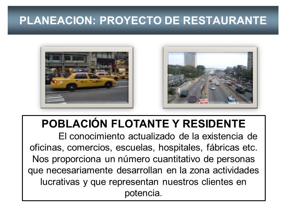PLANEACION: PROYECTO DE RESTAURANTE