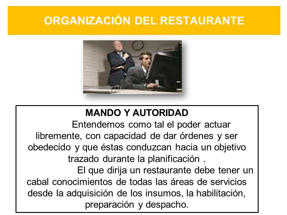 ORGANIZACIÓN DEL RESTAURANTE