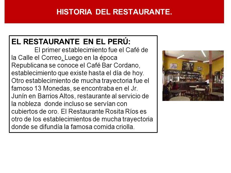HISTORIA DEL RESTAURANTE.