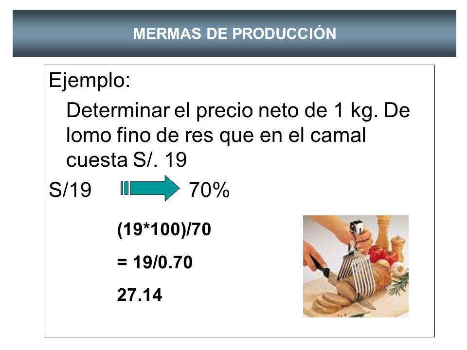 MERMAS DE PRODUCCIÓN Ejemplo: Determinar el precio neto de 1 kg. De lomo fino de res que en el camal cuesta S/. 19.