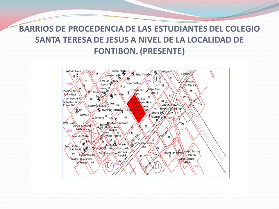 BARRIOS DE PROCEDENCIA DE LAS ESTUDIANTES DEL COLEGIO SANTA TERESA DE JESUS A NIVEL DE LA LOCALIDAD DE FONTIBON.