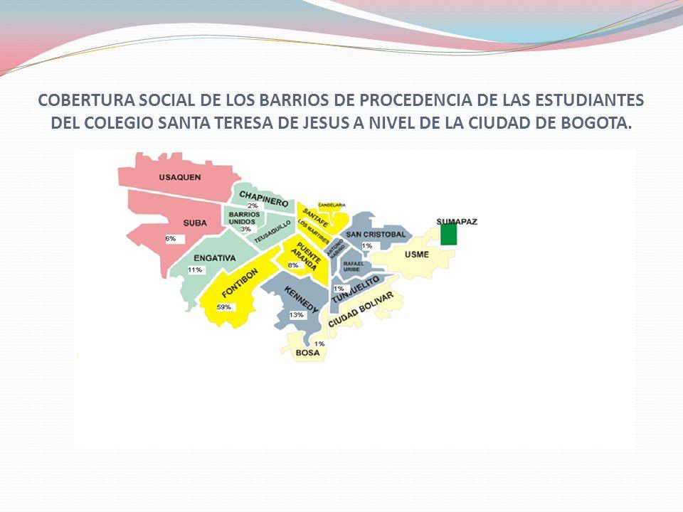 COBERTURA SOCIAL DE LOS BARRIOS DE PROCEDENCIA DE LAS ESTUDIANTES DEL COLEGIO SANTA TERESA DE JESUS A NIVEL DE LA CIUDAD DE BOGOTA.