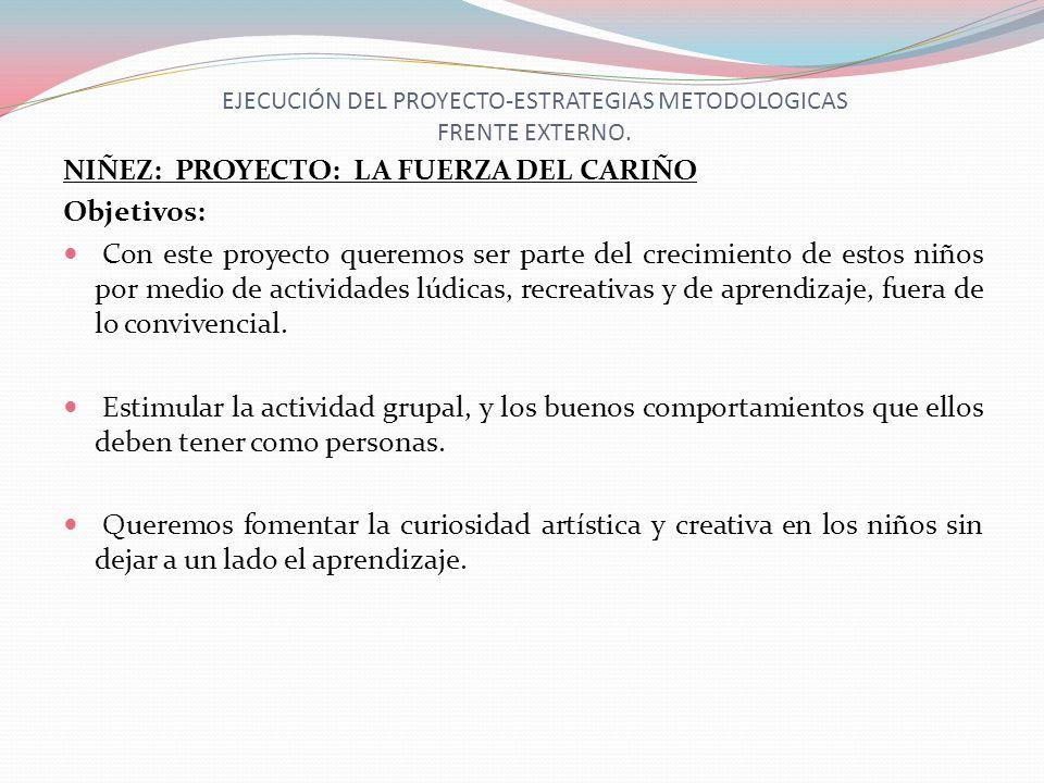 EJECUCIÓN DEL PROYECTO-ESTRATEGIAS METODOLOGICAS FRENTE EXTERNO.