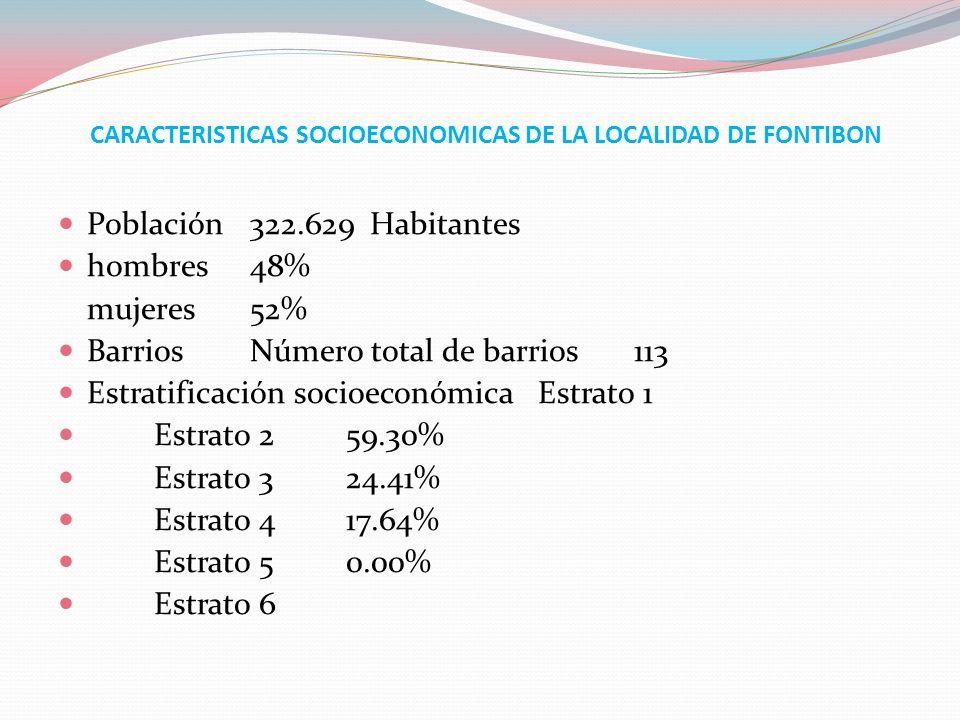 CARACTERISTICAS SOCIOECONOMICAS DE LA LOCALIDAD DE FONTIBON