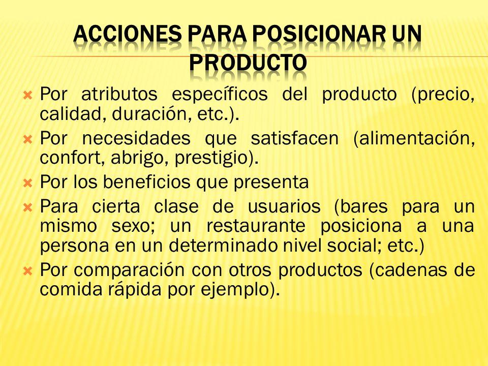 ACCIONES PARA POSICIONAR UN PRODUCTO