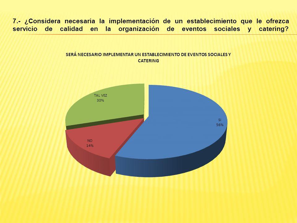 7.- ¿Considera necesaria la implementación de un establecimiento que le ofrezca servicio de calidad en la organización de eventos sociales y catering
