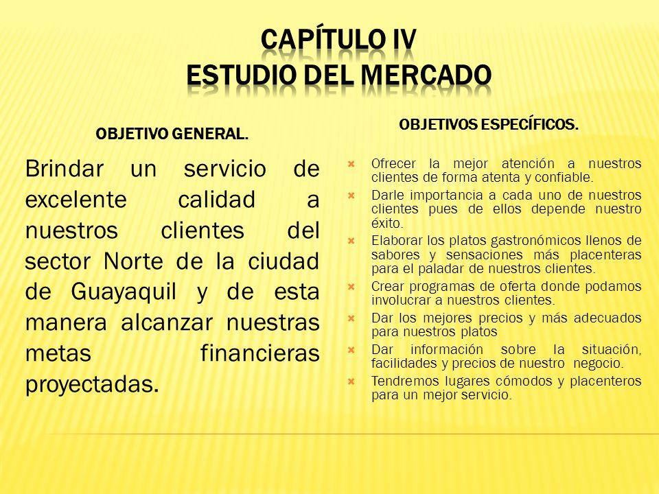 CAPÍTULO IV ESTUDIO DEL MERCADO