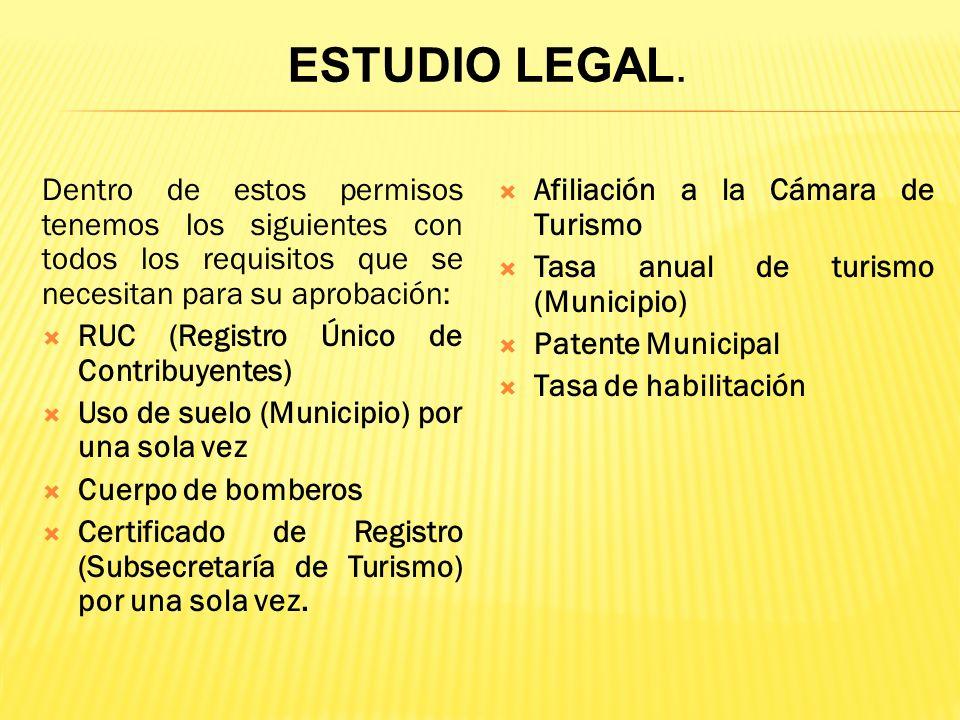 ESTUDIO LEGAL. Dentro de estos permisos tenemos los siguientes con todos los requisitos que se necesitan para su aprobación: