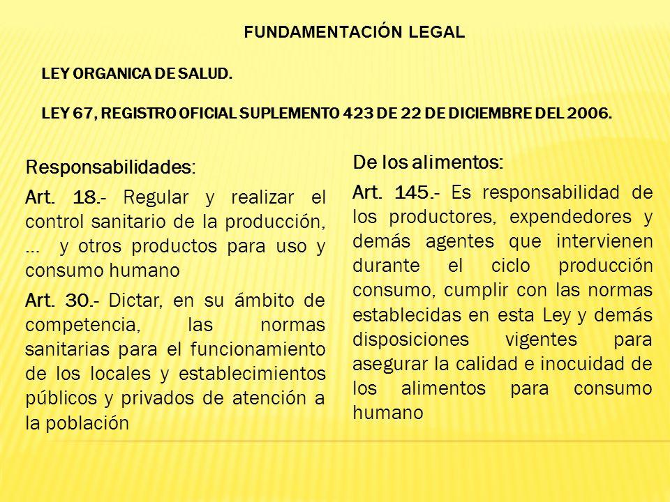 FUNDAMENTACIÓN LEGAL LEY ORGANICA DE SALUD. Ley 67, Registro Oficial Suplemento 423 de 22 de Diciembre del 2006.