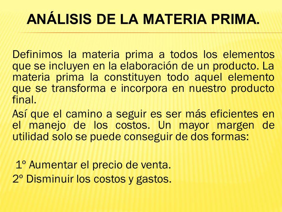 ANÁLISIS DE LA MATERIA PRIMA.
