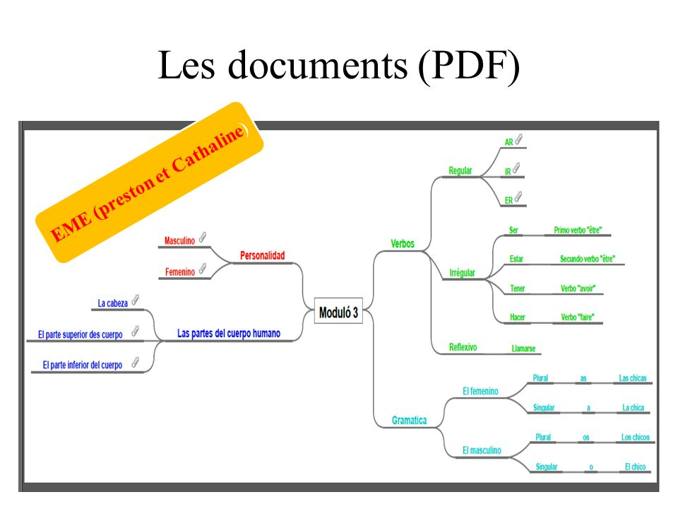 Les documents (PDF) EME (preston et Cathaline)