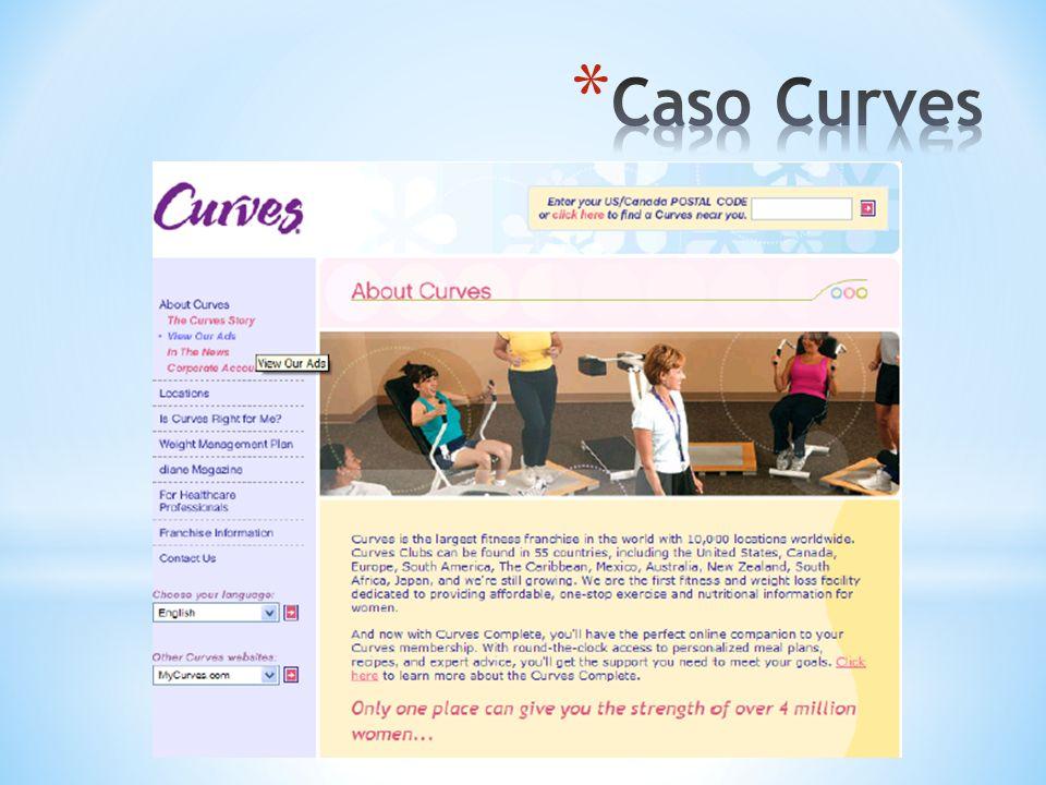 Caso Curves