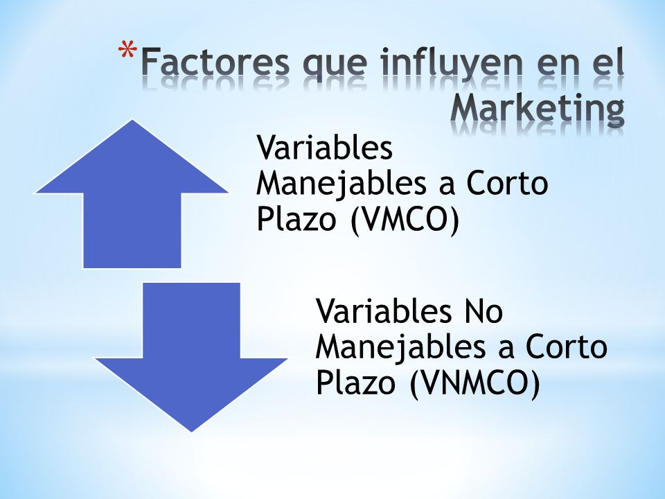 Factores que influyen en el Marketing