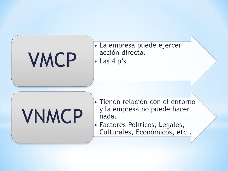 VMCP VNMCP La empresa puede ejercer acción directa. Las 4 p's