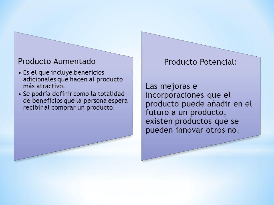 Producto Aumentado Producto Potencial: