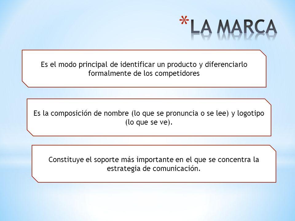 LA MARCA Es el modo principal de identificar un producto y diferenciarlo formalmente de los competidores.
