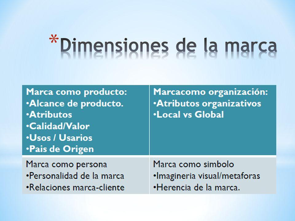 Dimensiones de la marca