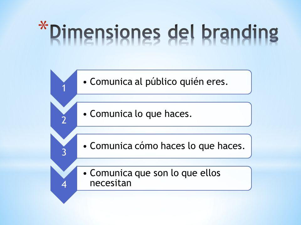 Dimensiones del branding