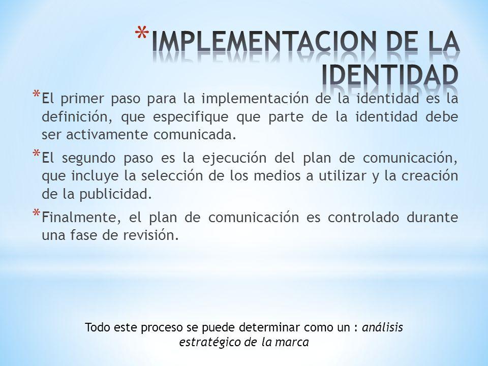 IMPLEMENTACION DE LA IDENTIDAD