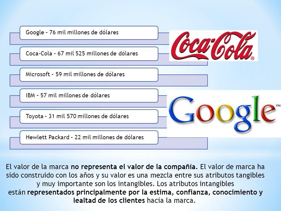 Google – 76 mil millones de dólares